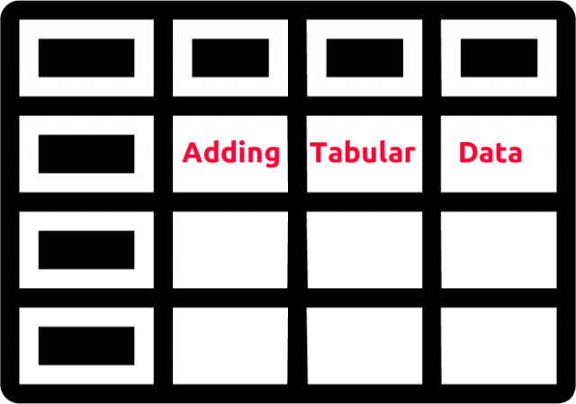 Adding Tabular Data into Responsive XMS Systems